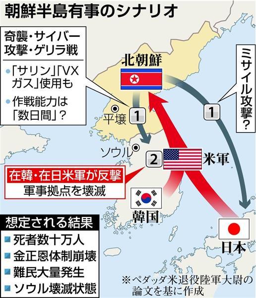朝鮮半島有事のシナリオ(産経新聞記事より)