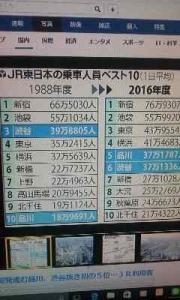 170714_品川駅