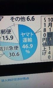 170907_ヤマト