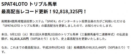 【競馬】大井競馬で9200万円馬券きたー