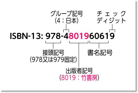 【森田さんは無口】2017年9月30日発売の新刊コミックスISBN
