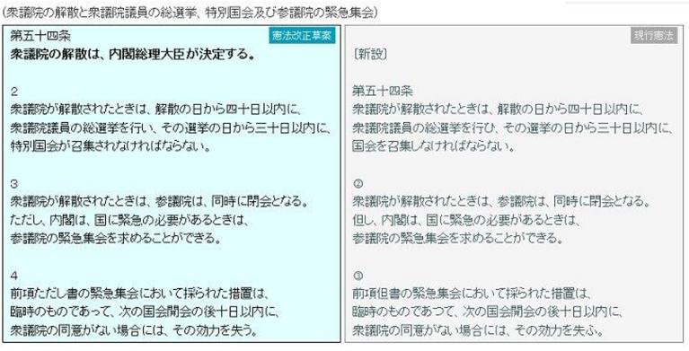 20150518自民党憲法草案第54条解散権は首相