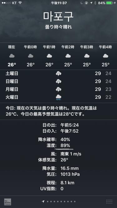 気温だけでなく、湿度がハンパない。