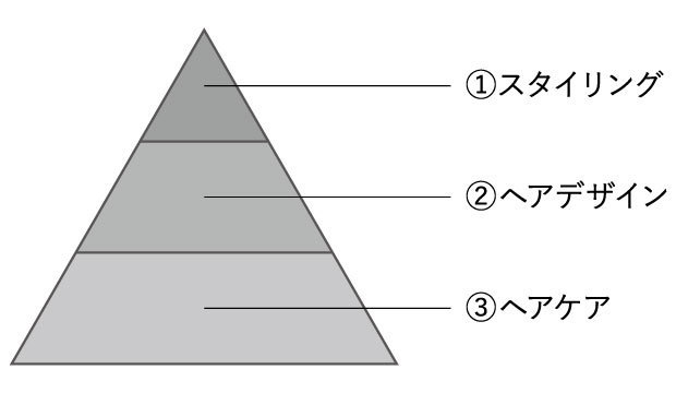 kodawariPyramid_201707182209334f5 (620x360)