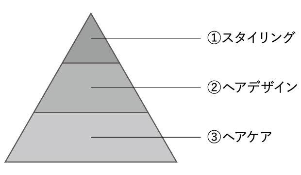 kodawariPyramid_20170818142548093.jpg