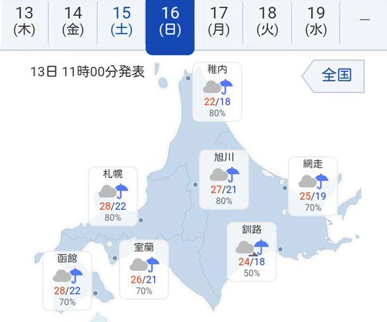 weather_2017HKD.jpg