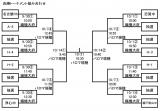 29県大会予選リーグ3_01