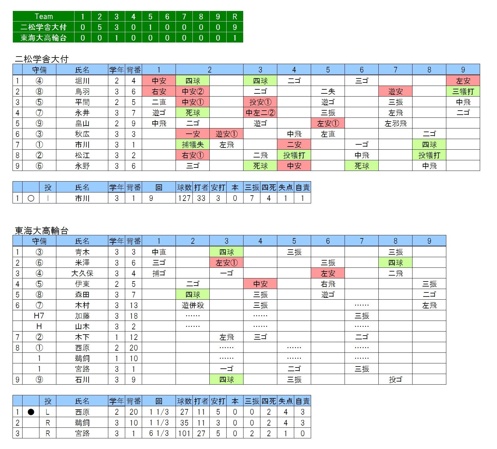 20170729二松学舎大付×東海大高輪台