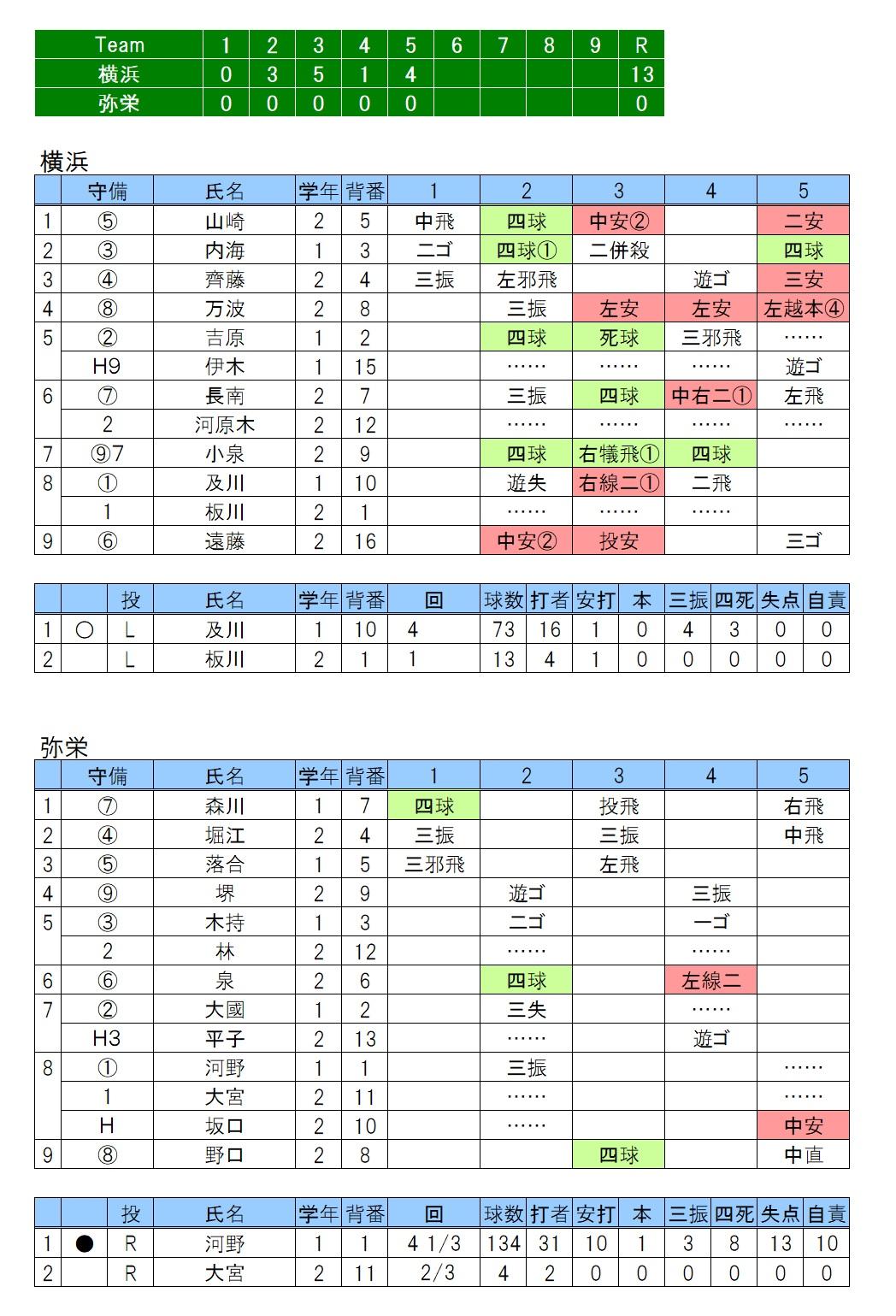 20170910横浜×弥栄