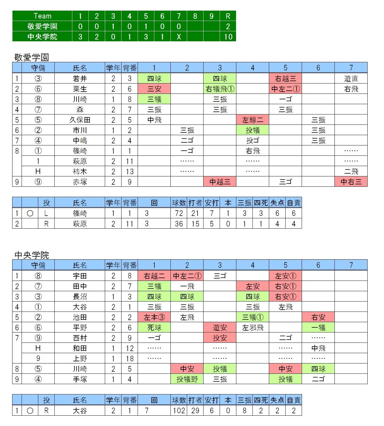 20170918敬愛学園×中央学院