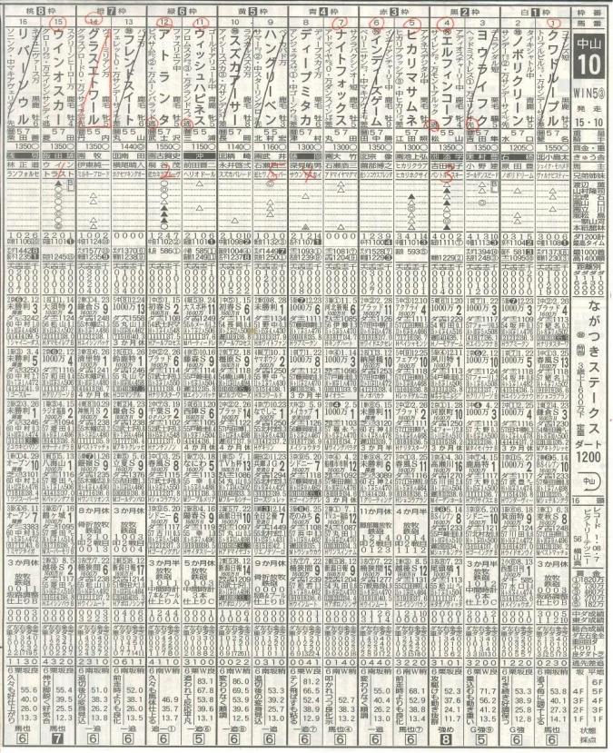 2017.09.10中山10R:ながつきS(1600万下)新聞