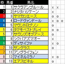 札幌記念_1