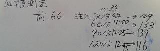 血糖測定1歳10か月0715 - コピー
