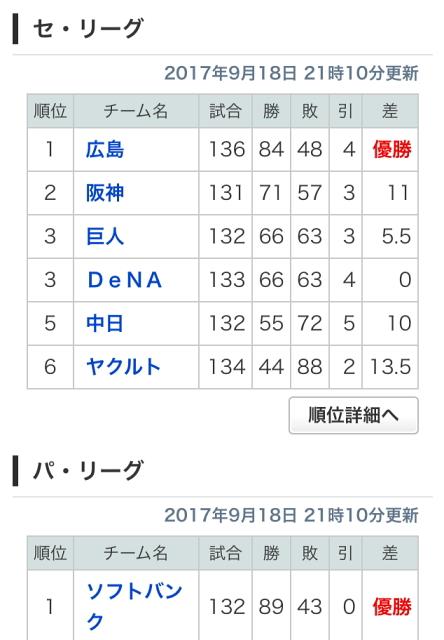 2017.09.18 カープ優勝!