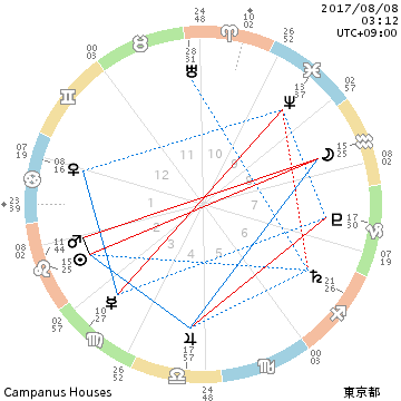 chart_201708080312.png
