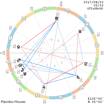chart_201708220332.png