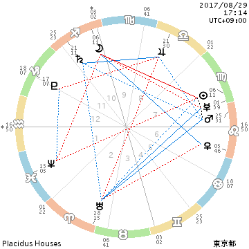 chart_201708291714.png