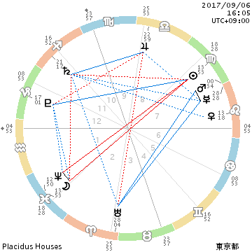 chart_201709061605.png