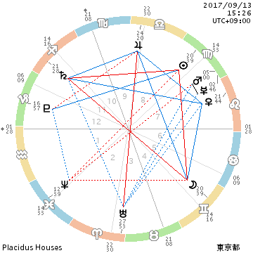 chart_201709131526.png
