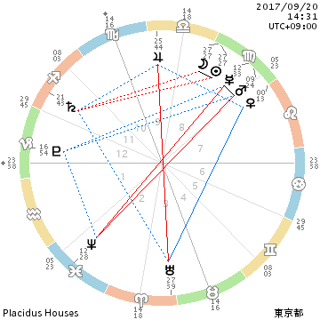 chart_201709201431.png