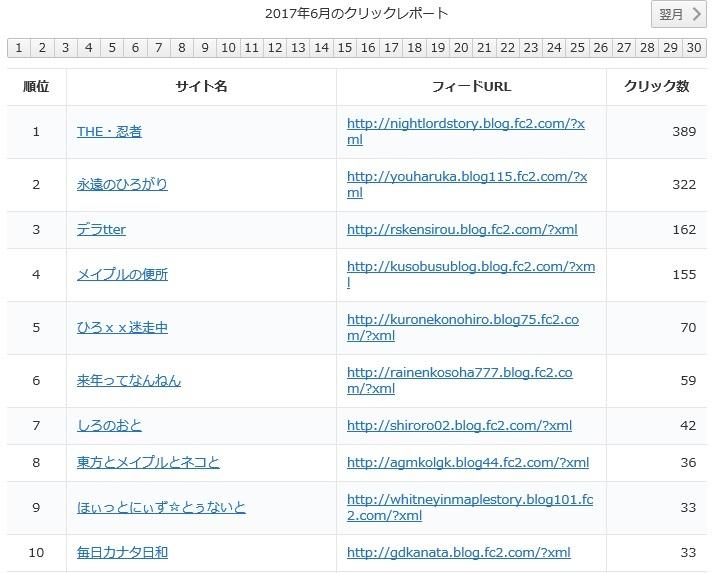 yukari2017年6月レポート