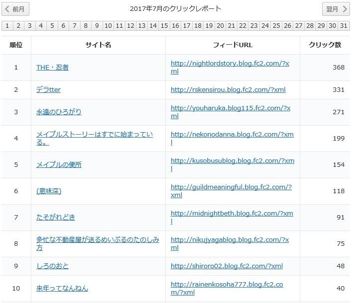 yukari2017年7月レポート