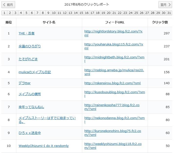yukari2017年8月レポート