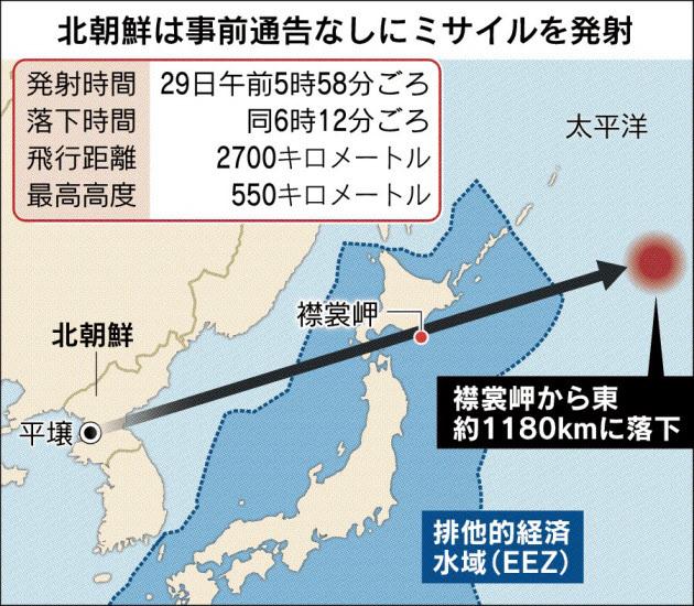 20170829北朝鮮ミサイル