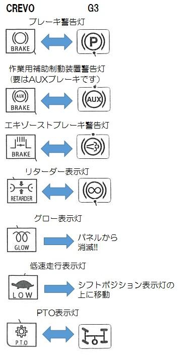アイコン変更2