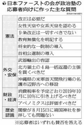 2017日本ファーストの会アンケート
