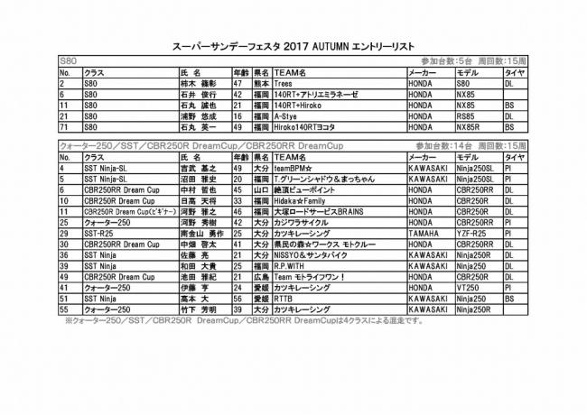 2017 スーパーサンデーフェスタ AUTUMN エントリーリスト_ページ_1