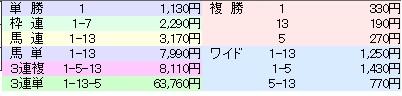 17BSN賞払戻