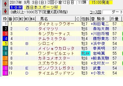 17西日本スポーツ杯