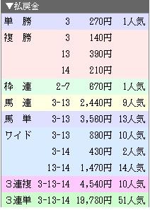 170910中山12R払戻