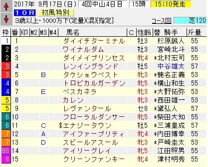 17初風特別