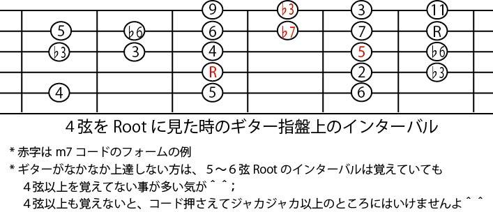 4gen root