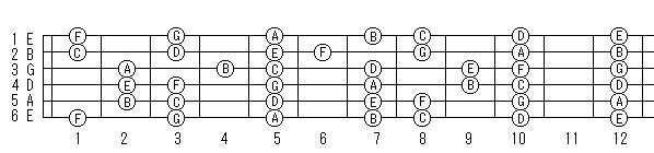 GuitarSiban.jpg