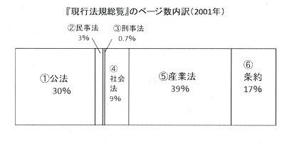 日本の法令白黒