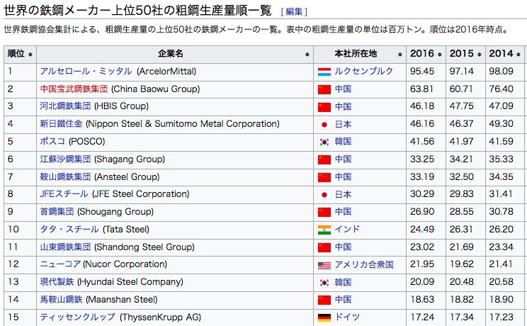 中国 鉄 平成29年8月6日