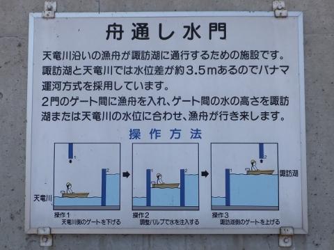 釜口水門・船通し水門案内板