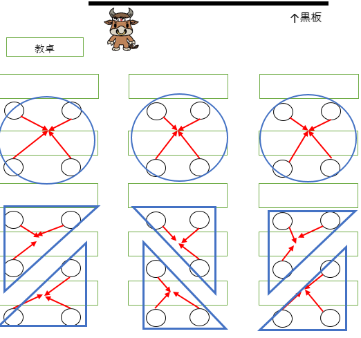 教室視線グループワーク