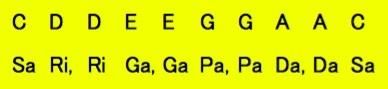 インド式の発音