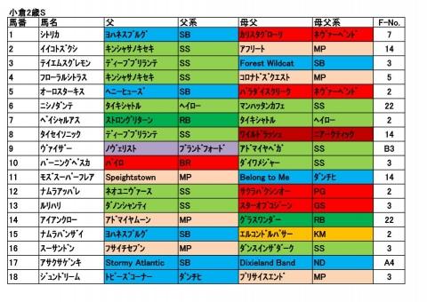 20170903小倉2歳S