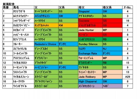 20170903新潟記念