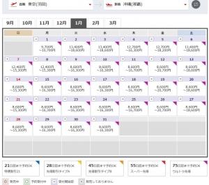 先得カレンダー ②