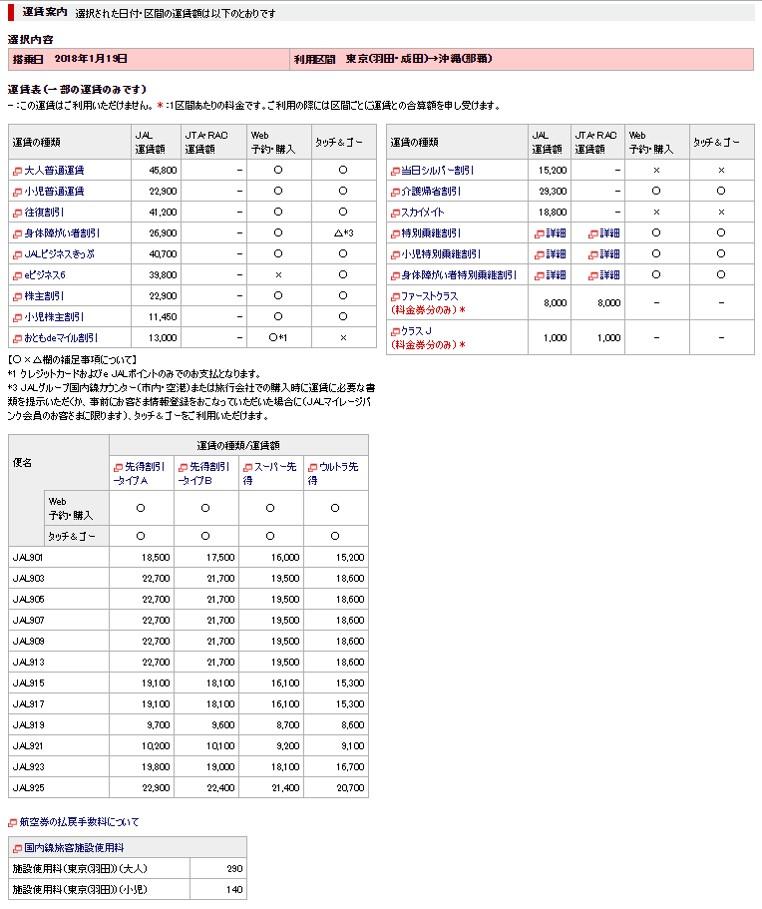 20180119HND→OKA ③