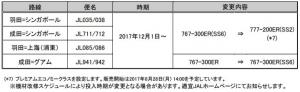 JAL路線計画変更2