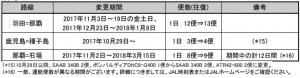 JAL路線計画変更4