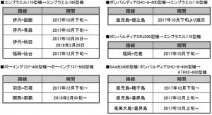 JAL路線計画変更6