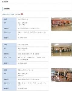 伊丹空港ミールクーポン対象店舗